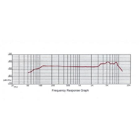 Microfon Gatt Audio DM100 Dynamic